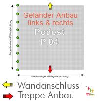 podeststufe-anshl